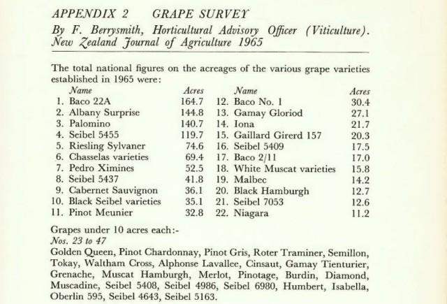 top10 grapes